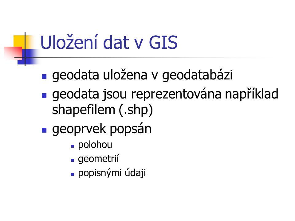 Uložení dat v GIS geodata uložena v geodatabázi geodata jsou reprezentována například shapefilem (.shp) geoprvek popsán polohou geometrií popisnými údaji