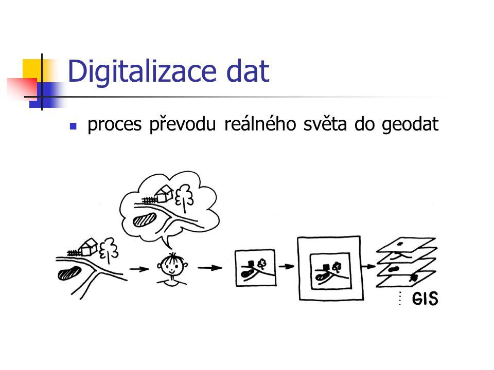 Digitalizace dat proces převodu reálného světa do geodat