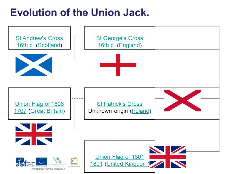 Where else can we find the Union Jack.