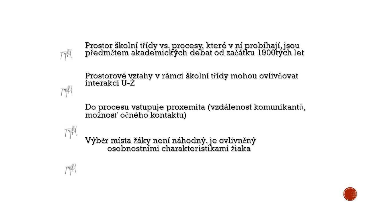 AK Č NÍ ZÓNA (Adams a Biddle, 1970; Marx et al., 2000; Schnitzerová a Račková, 1995) (Koneya, 1976)