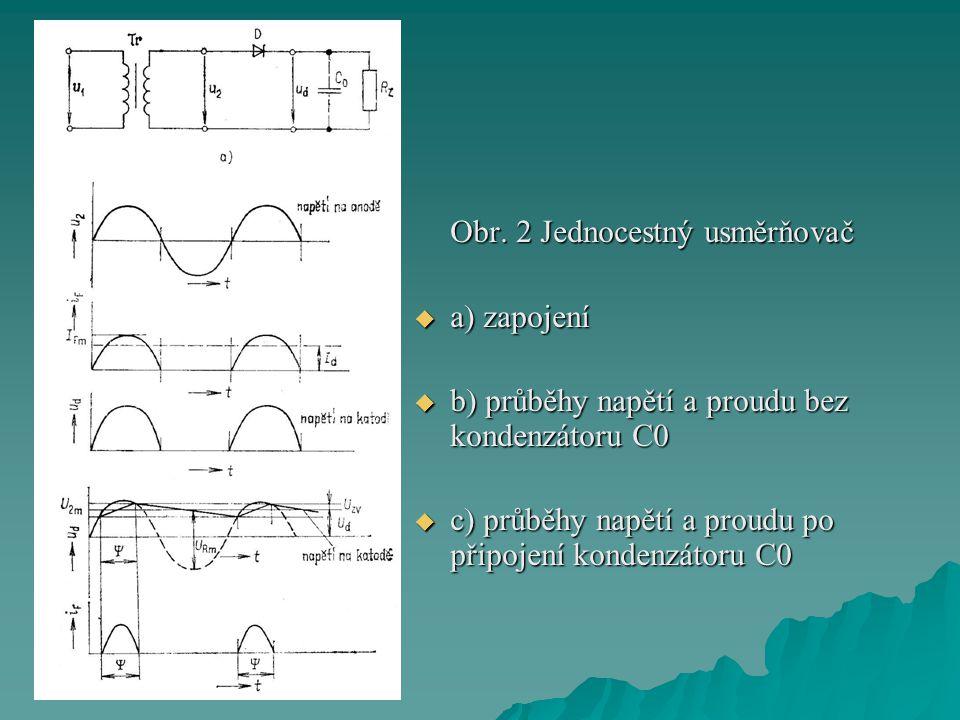 Obr. 2 Jednocestný usměrňovač  a) zapojení  b) průběhy napětí a proudu bez kondenzátoru C0  c) průběhy napětí a proudu po připojení kondenzátoru C0