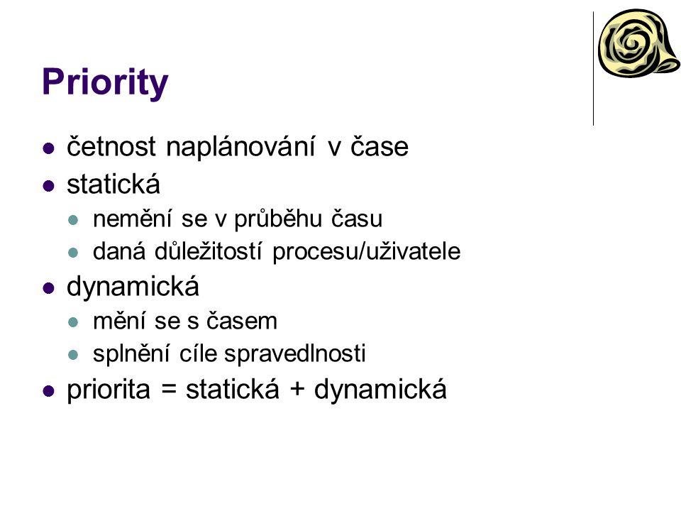 Priority četnost naplánování v čase statická nemění se v průběhu času daná důležitostí procesu/uživatele dynamická mění se s časem splnění cíle spravedlnosti priorita = statická + dynamická