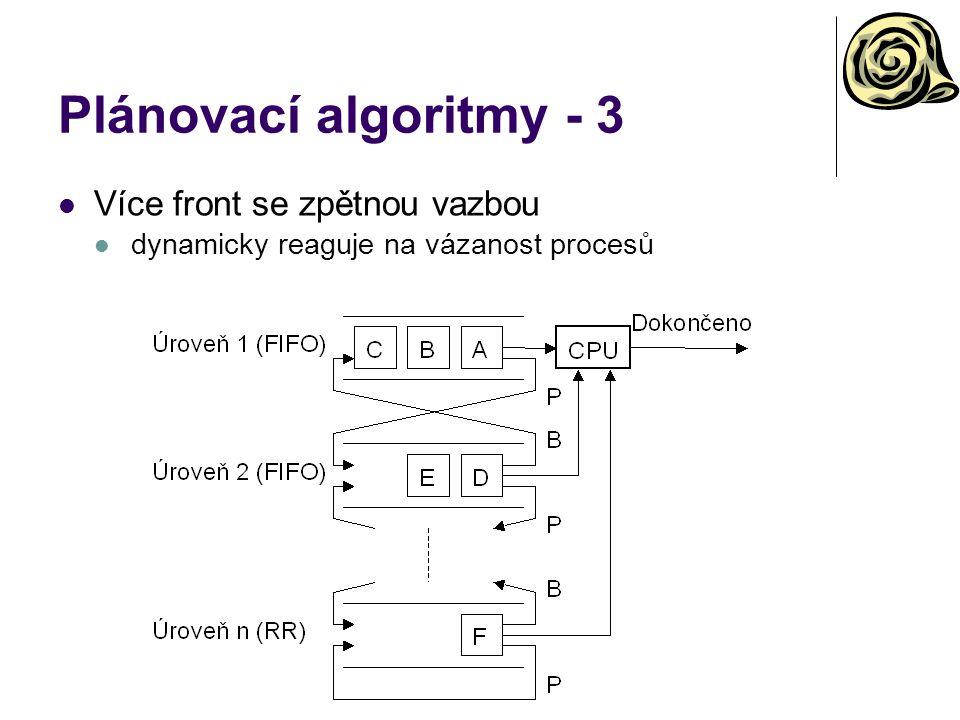 Plánovací algoritmy - 3 Více front se zpětnou vazbou dynamicky reaguje na vázanost procesů