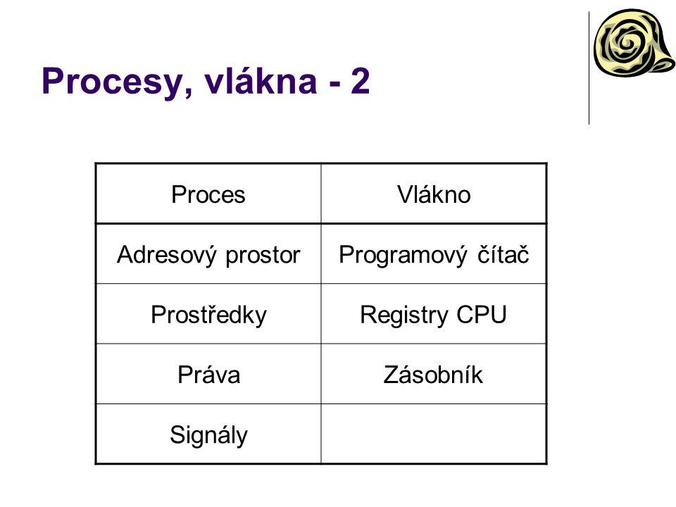 Procesy, vlákna - 2 ProcesVlákno Adresový prostorProgramový čítač ProstředkyRegistry CPU PrávaZásobník Signály