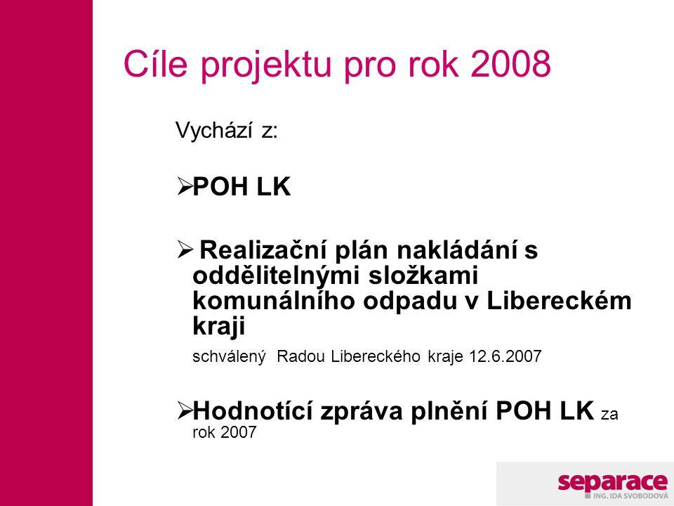 Cíle projektu pro rok 2008 Vychází z:  POH LK  Realizační plán nakládání s oddělitelnými složkami komunálního odpadu v Libereckém kraji schválený Radou Libereckého kraje 12.6.2007  Hodnotící zpráva plnění POH LK za rok 2007