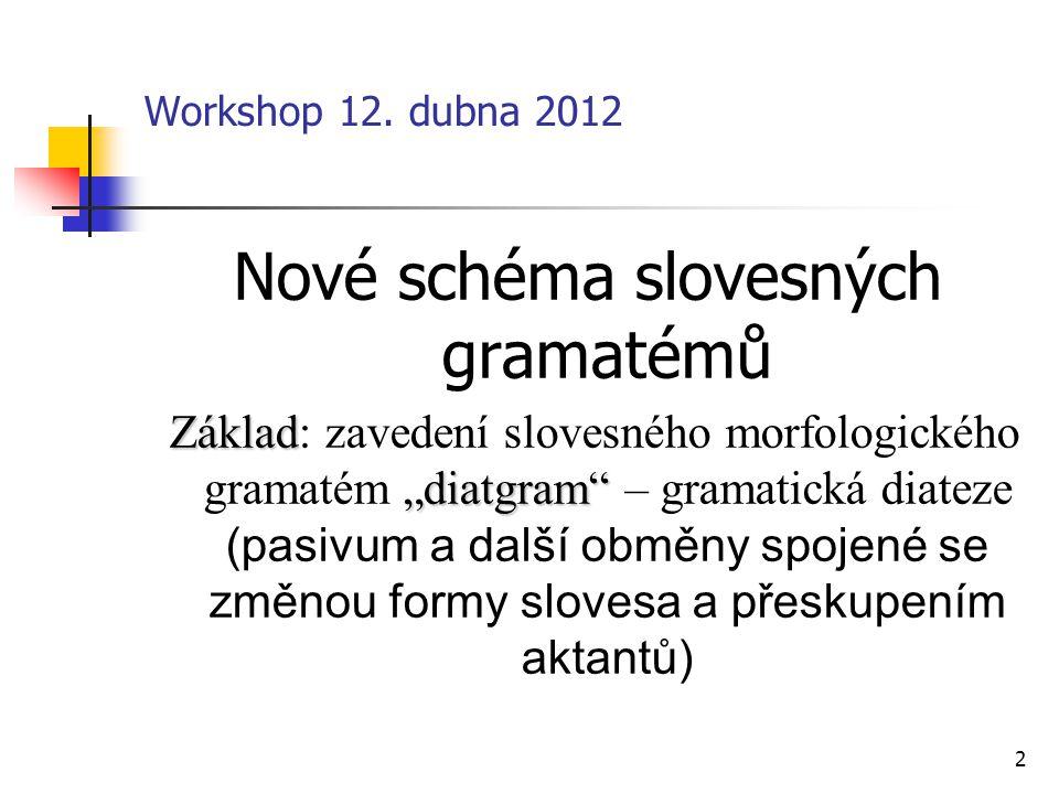 """3 Hodnoty gramatému """"diatgram akt (aktivum) pas (opisné pasivum ) disp (dispoziční modalita) deagent (zevšeobecnění konatele)"""