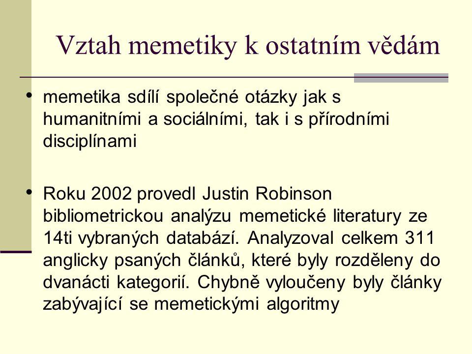 Vztah memetiky k ostatním vědám memetika sdílí společné otázky jak s humanitními a sociálními, tak i s přírodními disciplínami Roku 2002 provedl Justi