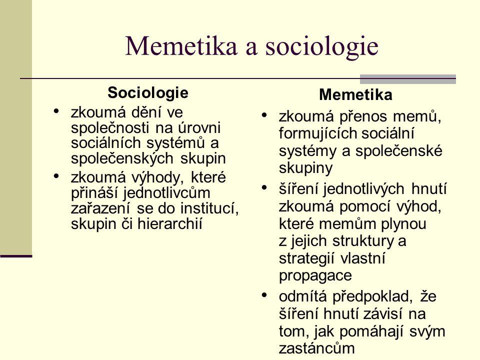 Memetika a sociologie Sociologie zkoumá dění ve společnosti na úrovni sociálních systémů a společenských skupin zkoumá výhody, které přináší jednotliv
