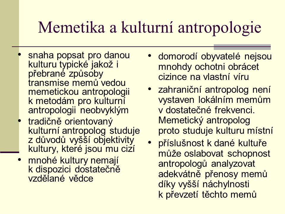 Memetika a kulturní antropologie snaha popsat pro danou kulturu typické jakož i přebrané způsoby transmise memů vedou memetickou antropologii k metodá