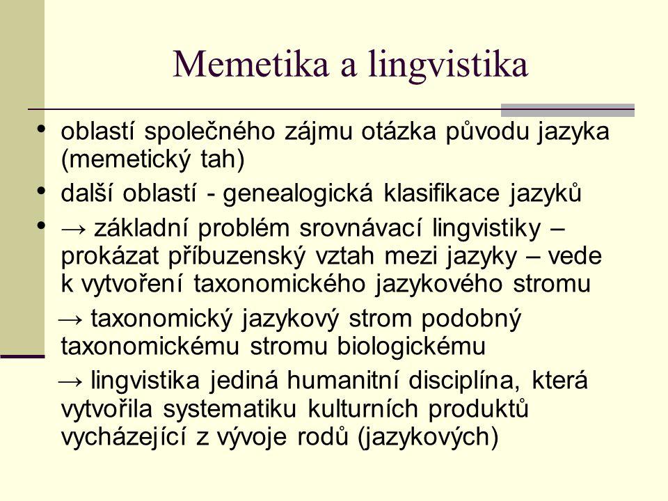 Memetika a lingvistika oblastí společného zájmu otázka původu jazyka (memetický tah) další oblastí - genealogická klasifikace jazyků → základní problé