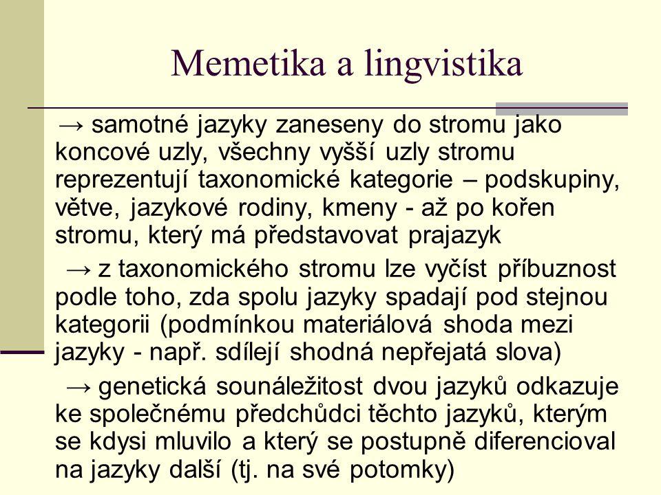 Memetika a lingvistika → samotné jazyky zaneseny do stromu jako koncové uzly, všechny vyšší uzly stromu reprezentují taxonomické kategorie – podskupin