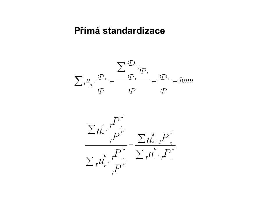 Metoda nepřímé standardizace nst x st x x x x hmu t tt tt t D uP uP P    ...