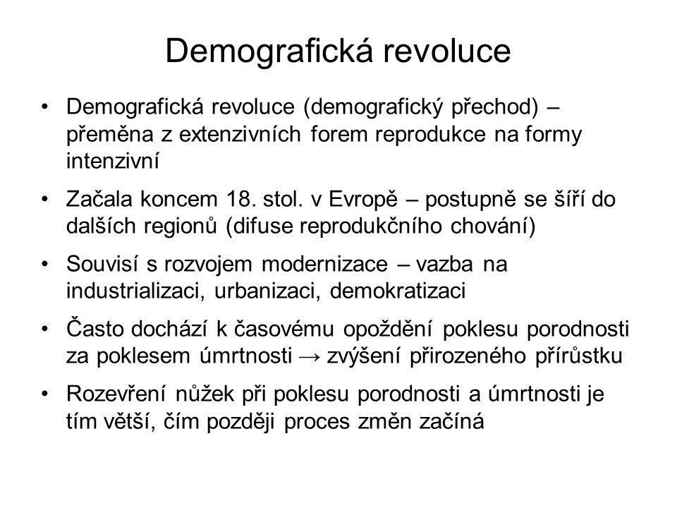 Demografická revoluce Demografická revoluce (demografický přechod) – přeměna z extenzivních forem reprodukce na formy intenzivní Začala koncem 18.