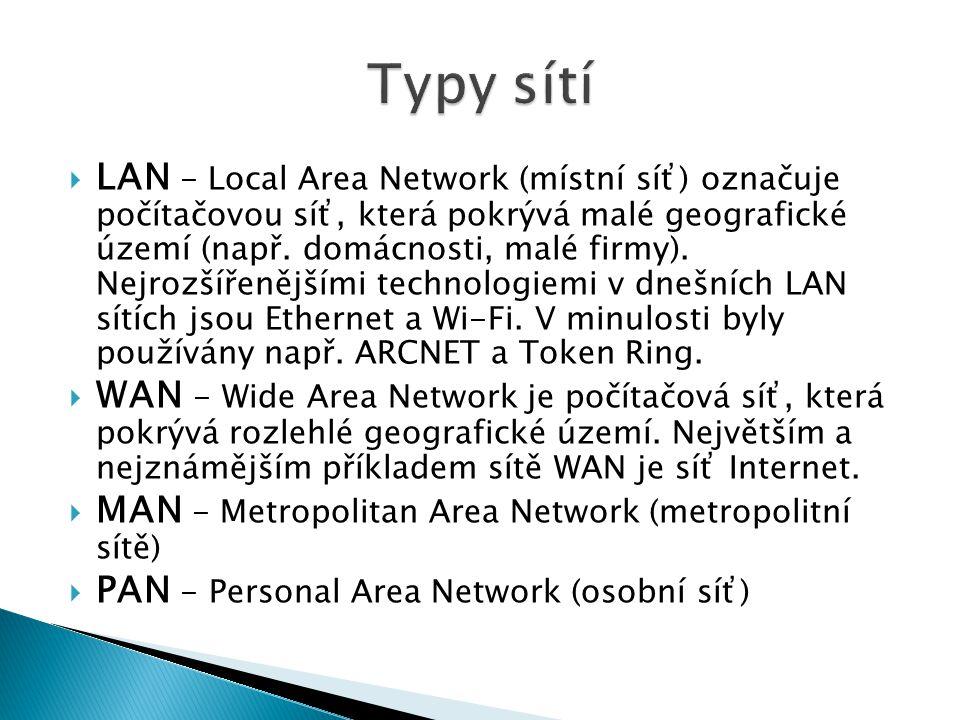  LAN - Local Area Network (místní síť) označuje počítačovou síť, která pokrývá malé geografické území (např.