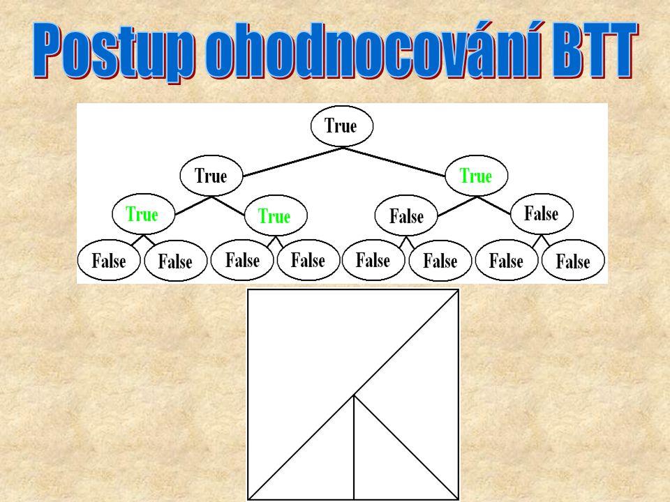 Teoretický rozbor metod: Čtyř čtverců, Pásková, kombinovaná Chunked-LOD a ROAM, … Implementace metody Čtyř čtverců.