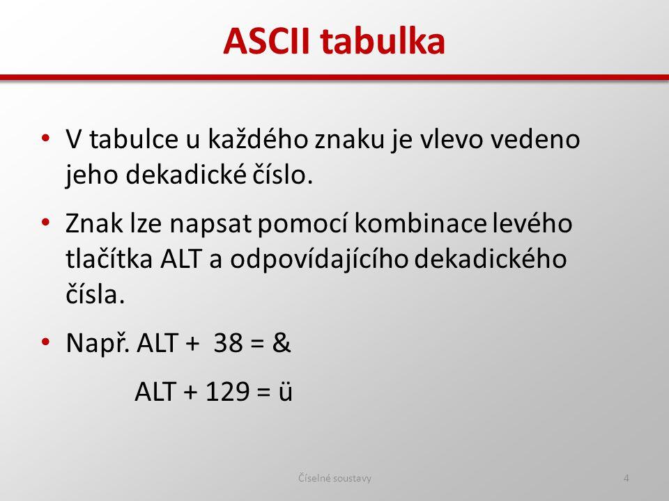 ASCII tabulka V tabulce u každého znaku je vlevo vedeno jeho dekadické číslo. Znak lze napsat pomocí kombinace levého tlačítka ALT a odpovídajícího de