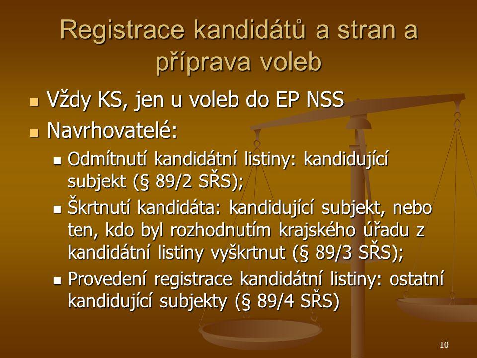 10 Registrace kandidátů a stran a příprava voleb Vždy KS, jen u voleb do EP NSS Vždy KS, jen u voleb do EP NSS Navrhovatelé: Navrhovatelé: Odmítnutí k
