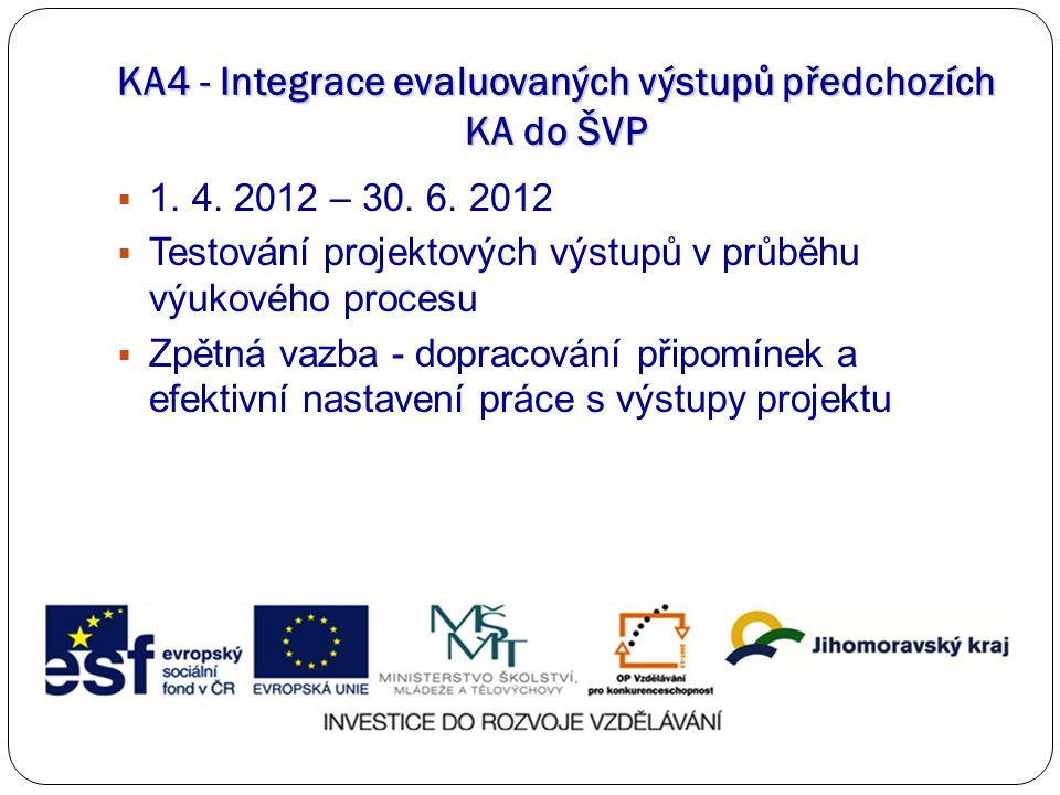 KA4 - Integrace evaluovaných výstupů předchozích KA do ŠVP  1. 4. 2012 – 30. 6. 2012  Testování projektových výstupů v průběhu výukového procesu  Z