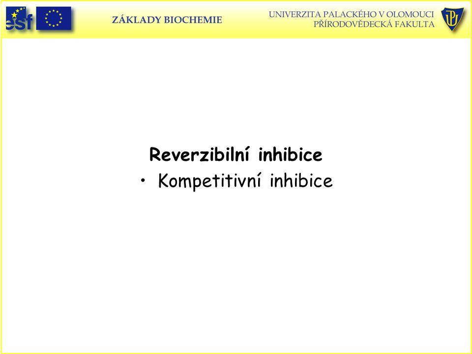 Reverzibilní inhibice Kompetitivní inhibice