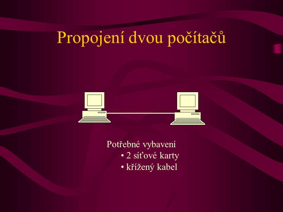 Vzájemná komunikace počítačů v síti Model Klient - Server KLIENT SERVER Požadavek Odpověď UŽIVATEL  Počítač  Program  Počítač  Program = SLUŽBA Jakého používáte klienta?