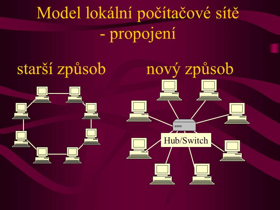 Síťové služby 1 počítač (server) – poskytuje více služeb Identifikace počítače – IP adresa (tel.
