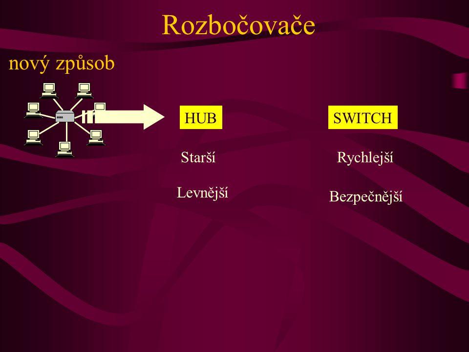 Připojení počítače do sítě Síťová karta – pro pevné připojení 10, 100, 1000 Mb/s Zabudované/integrované Modem – pro vytáčené připojení Interní (cena) Externí (instalace) Klasický (56 kb/s) ISDN (128 kb/s) ADSL (580 kb/s) mobilní – GPRS (64 kb/s), CDMA (256 kb/s) Speciální zařízení pro bezdrátové připojení
