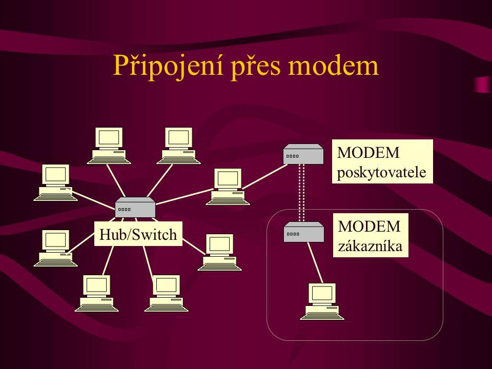 Jiné formy připojení Kabelová televize 250/50 – 6144/1024 kb/s http://www.karneval.cz http://www.upc.cz Mikrovlnné připojení http://www.netbox.cz Wi-Fi připojení Rychost závisí na směru přenosu dat Download/upload