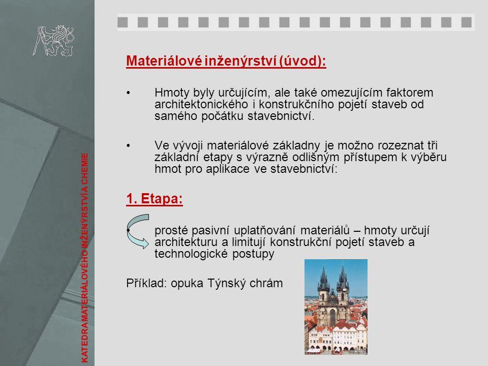 Materiálové inženýrství (úvod): Hmoty byly určujícím, ale také omezujícím faktorem architektonického i konstrukčního pojetí staveb od samého počátku s