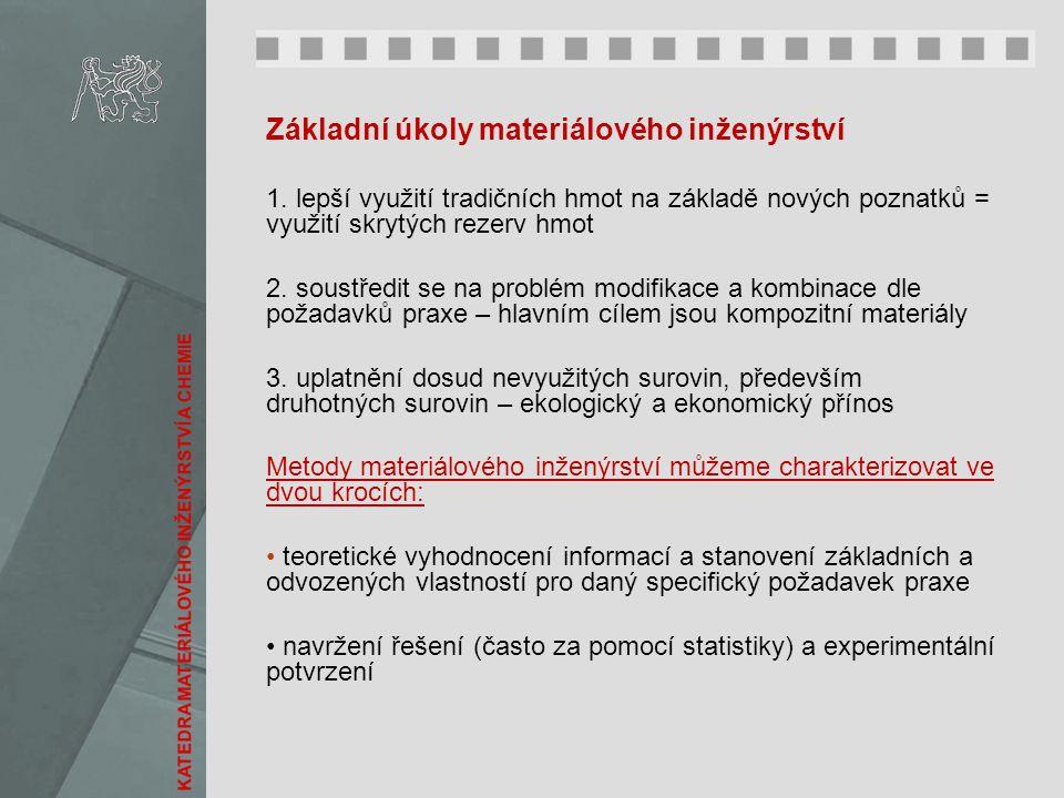 Základní úkoly materiálového inženýrství 1. lepší využití tradičních hmot na základě nových poznatků = využití skrytých rezerv hmot 2. soustředit se n