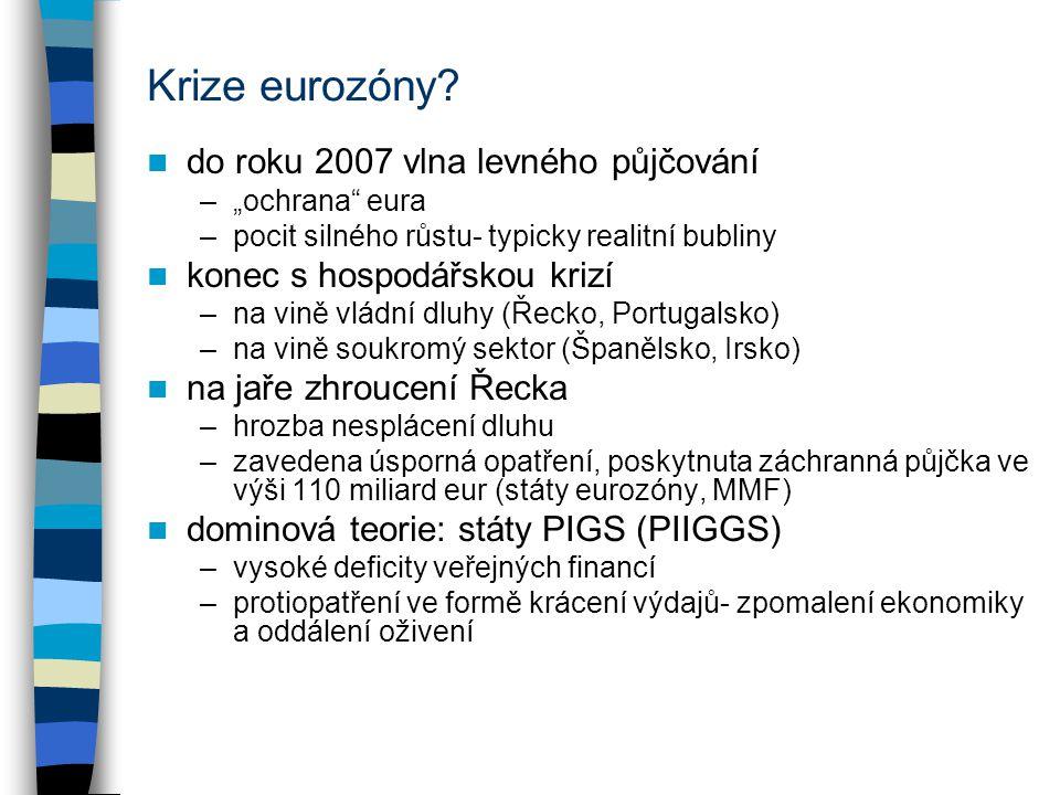 """Krize eurozóny? do roku 2007 vlna levného půjčování –""""ochrana"""" eura –pocit silného růstu- typicky realitní bubliny konec s hospodářskou krizí –na vině"""