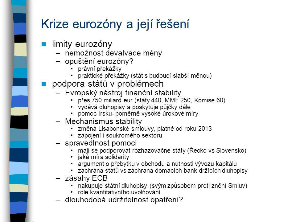 Krize eurozóny a její řešení limity eurozóny –nemožnost devalvace měny –opuštění eurozóny? právní překážky praktické překážky (stát s budoucí slabší m