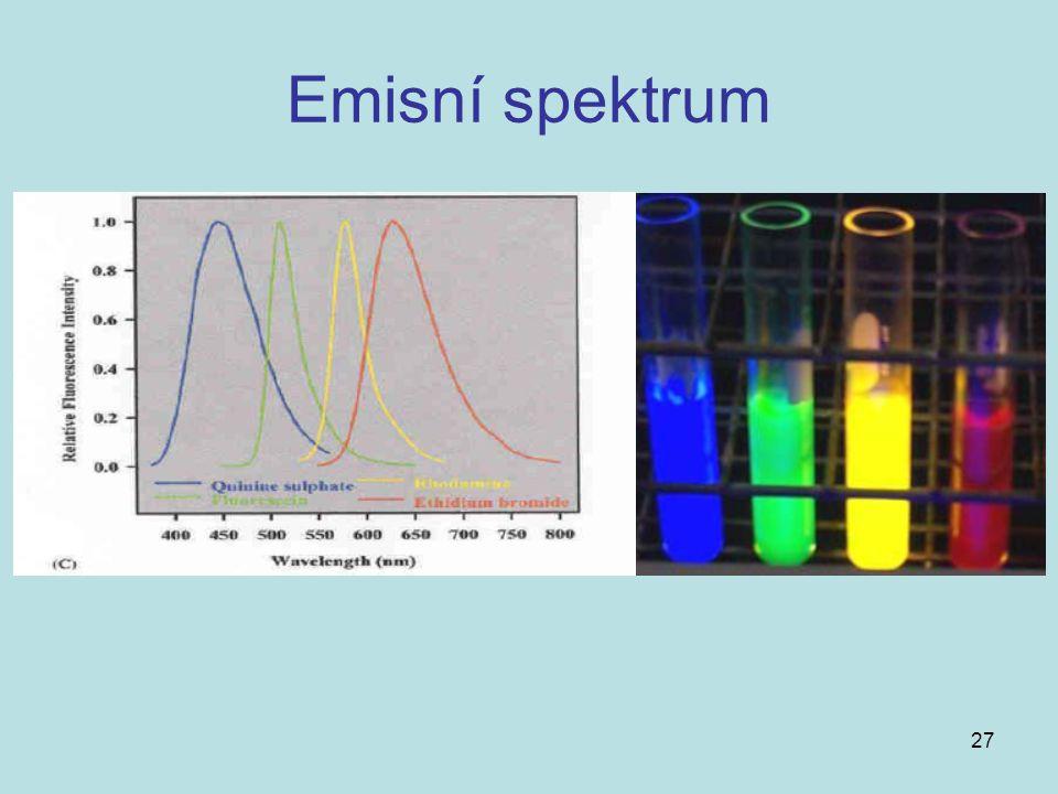 27 Emisní spektrum
