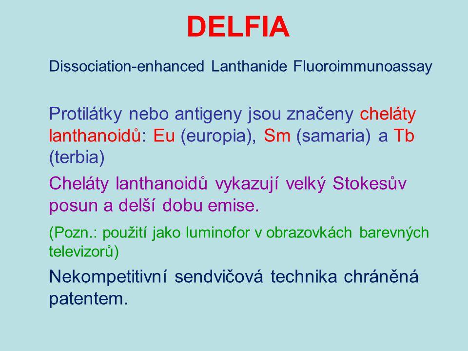 Dissociation-enhanced Lanthanide Fluoroimmunoassay Protilátky nebo antigeny jsou značeny cheláty lanthanoidů: Eu (europia), Sm (samaria) a Tb (terbia)
