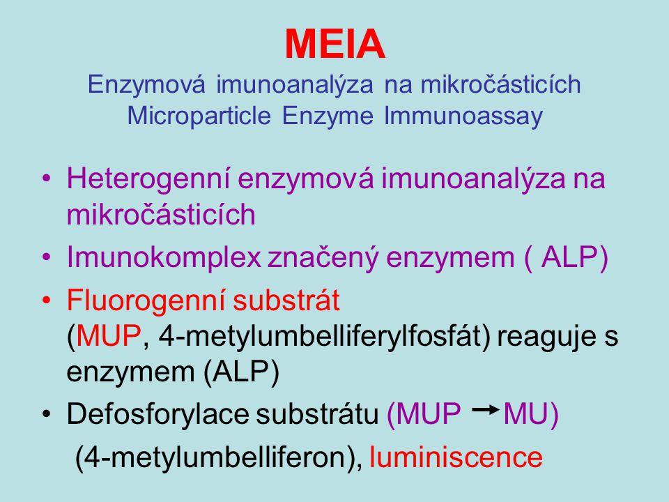 MEIA Enzymová imunoanalýza na mikročásticích Microparticle Enzyme Immunoassay Heterogenní enzymová imunoanalýza na mikročásticích Imunokomplex značený