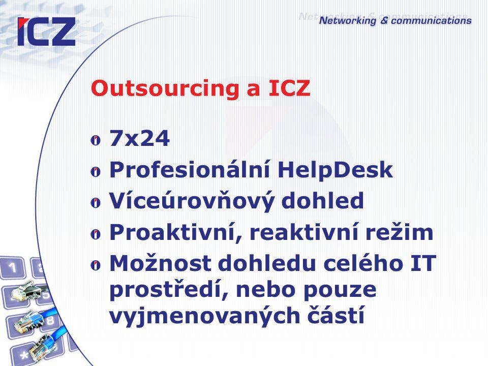 7x24 Profesionální HelpDesk Víceúrovňový dohled Proaktivní, reaktivní režim Možnost dohledu celého IT prostředí, nebo pouze vyjmenovaných částí