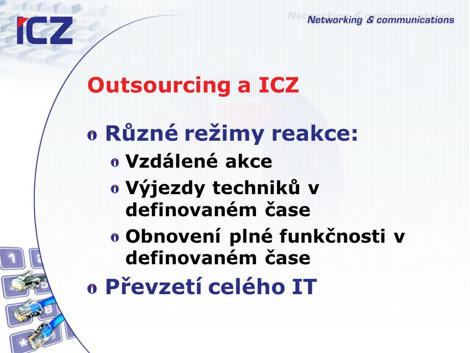 Outsourcing a ICZ Různé režimy reakce: Vzdálené akce Výjezdy techniků v definovaném čase Obnovení plné funkčnosti v definovaném čase Převzetí celého IT