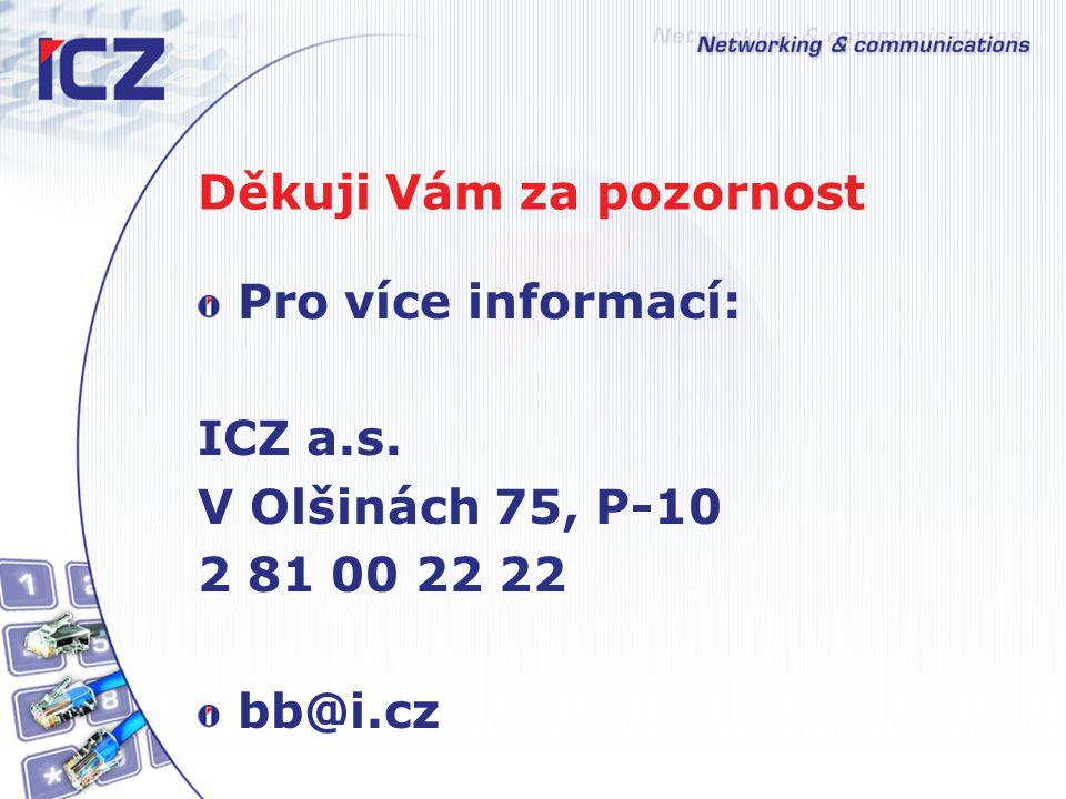 Děkuji Vám za pozornost Pro více informací: ICZ a.s. V Olšinách 75, P-10 2 81 00 22 22 bb@i.cz