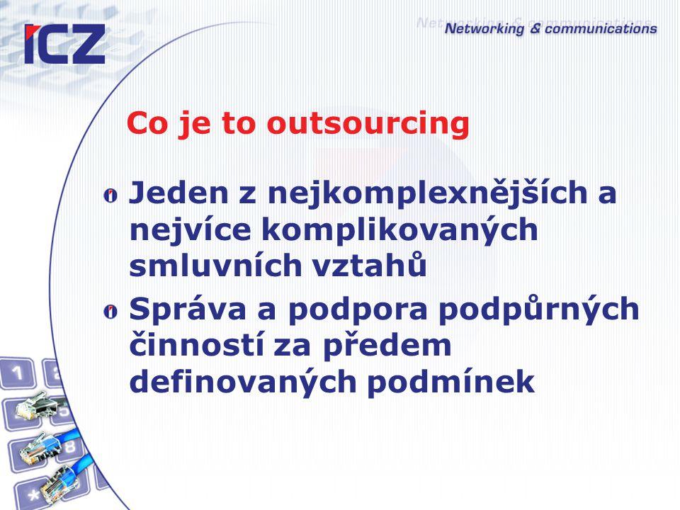 Co je to outsourcing Jeden z nejkomplexnějších a nejvíce komplikovaných smluvních vztahů Správa a podpora podpůrných činností za předem definovaných podmínek