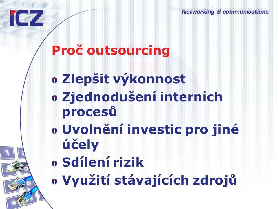 Proč outsourcing Zlepšit výkonnost Zjednodušení interních procesů Uvolnění investic pro jiné účely Sdílení rizik Využití stávajících zdrojů