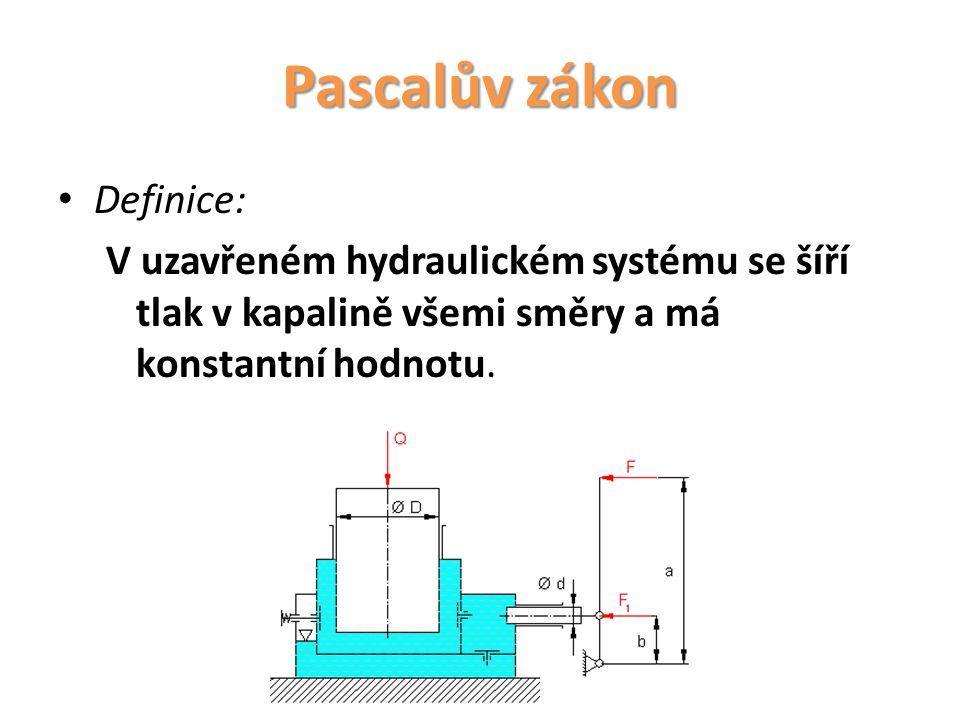 Pascalův zákon Definice: V uzavřeném hydraulickém systému se šíří tlak v kapalině všemi směry a má konstantní hodnotu.