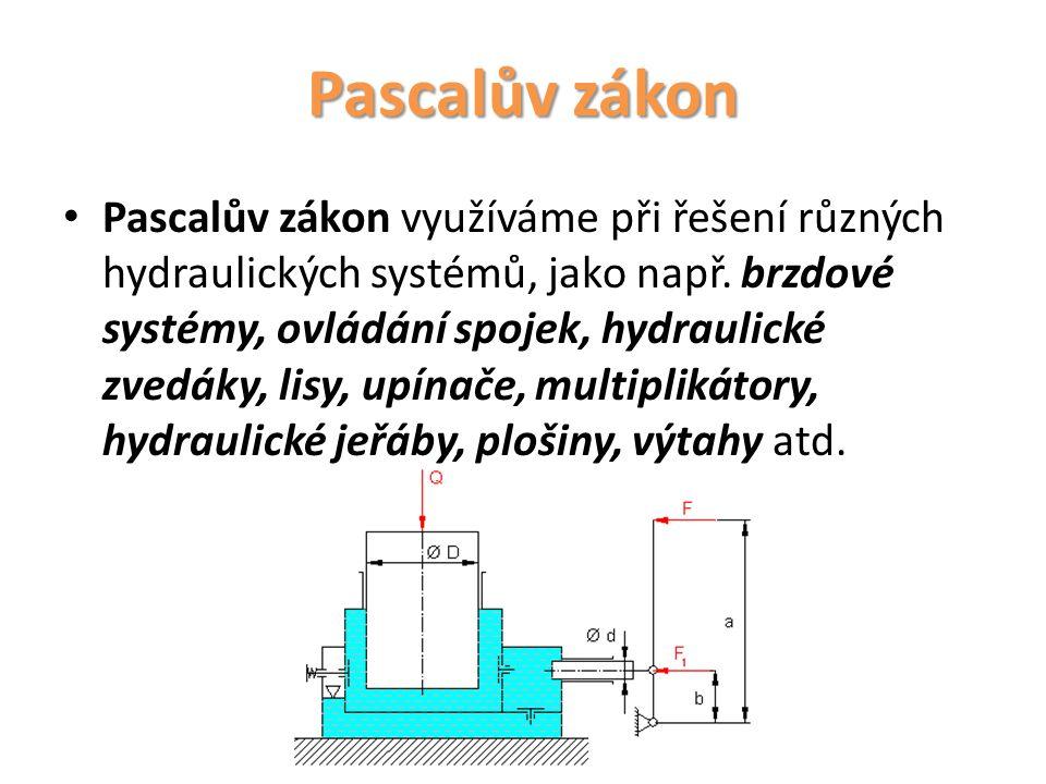 Pascalův zákon Pascalův zákon využíváme při řešení různých hydraulických systémů, jako např. brzdové systémy, ovládání spojek, hydraulické zvedáky, li