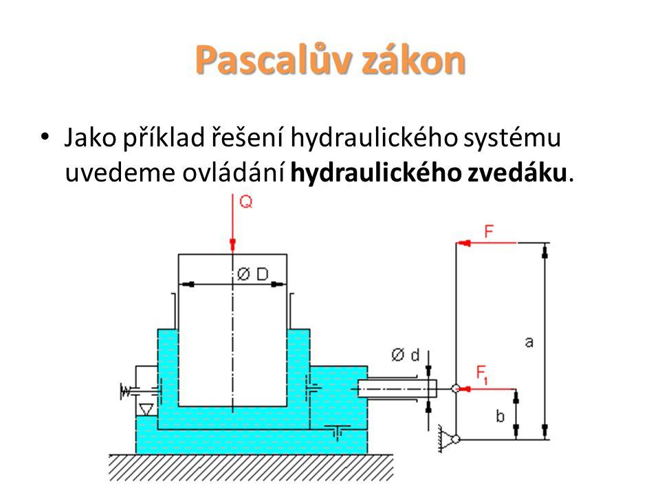 Pascalův zákon Podle Pascalova zákona bude platit pro přetlak Po úpravě dostaneme