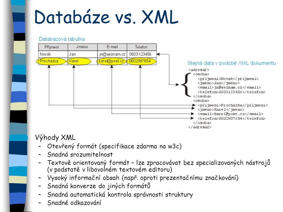 Základy syntaxe XML Termíny: XML dokument – textový soubor ve formátu XML Dokument se skládá z deklarace a elementů Hranice elementu jsou určeny počátečním a koncovým tagem S elementem mohou být asociované další vlastnosti – atributy elementu