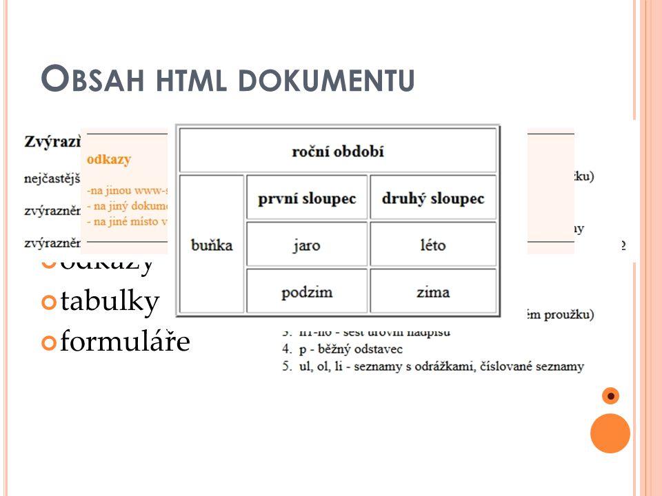 O BSAH HTML DOKUMENTU běžný text obrázky seznamy odkazy tabulky formuláře