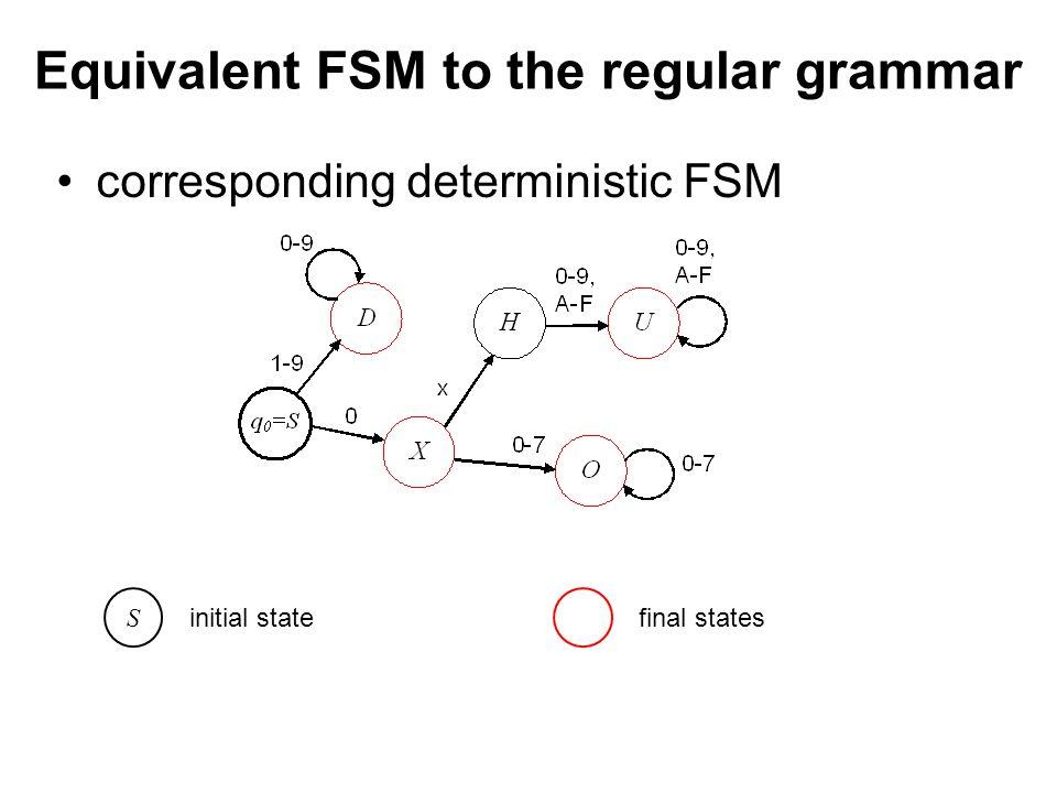 České vysoké učení technické v Praze Fakulta dopravní Equivalent FSM to the regular grammar corresponding deterministic FSM S initial statefinal states