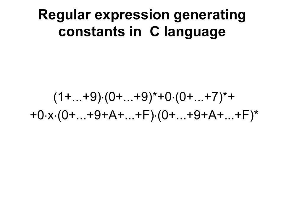 České vysoké učení technické v Praze Fakulta dopravní Regular expression generating constants in C language (1+...+9)  (0+...+9)*+0  (0+...+7)*+ +0  x  (0+...+9+A+...+F)  (0+...+9+A+...+F)*
