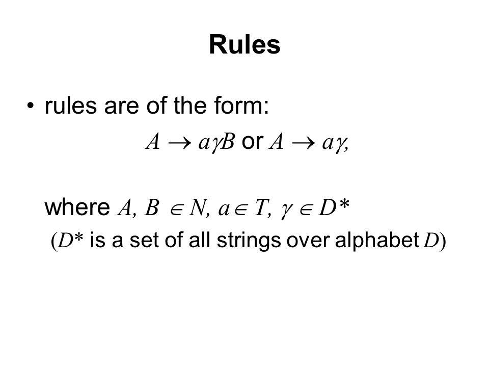 České vysoké učení technické v Praze Fakulta dopravní Rules rules are of the form: A  a  B or A  a , where A, B  N, a  T,   D* (D* is a set of all strings over alphabet D)