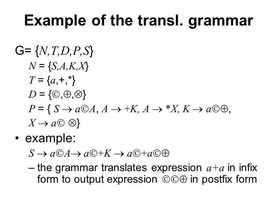 České vysoké učení technické v Praze Fakulta dopravní Example of the transl. grammar G= { N,T,D,P,S } N = { S,A,K,X } T = { a,+,*} D = { , ,  } P =