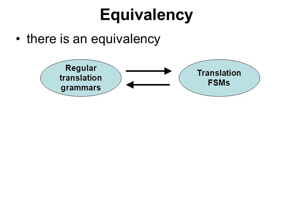 České vysoké učení technické v Praze Fakulta dopravní Equivalency there is an equivalency Regular translation grammars Translation FSMs