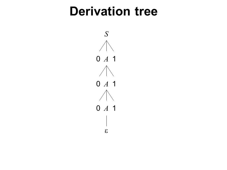 České vysoké učení technické v Praze Fakulta dopravní Derivation tree S A  01 A 01 A 01